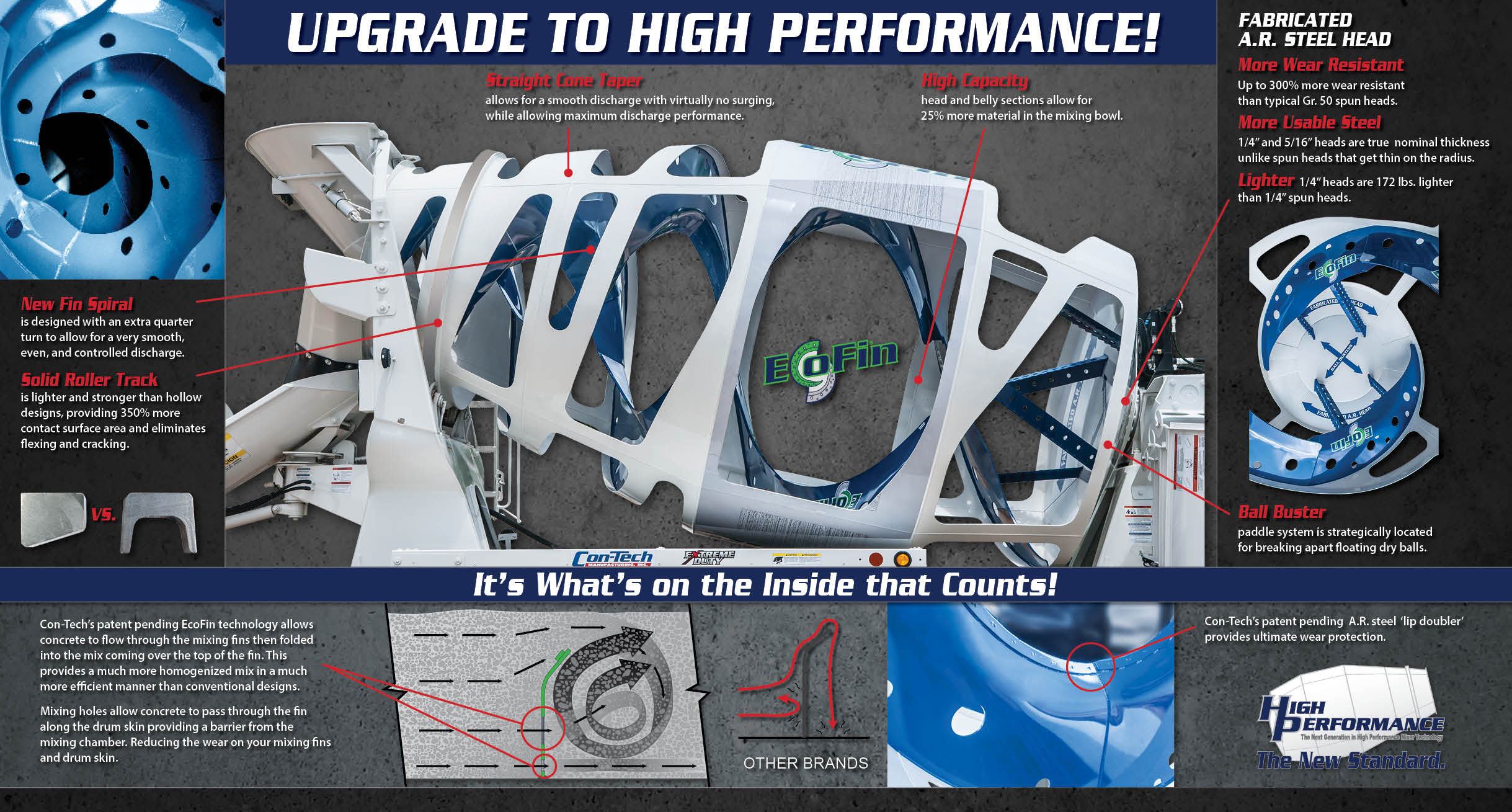 Extreme Performance: Upgrade to high performance